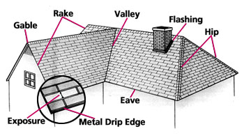 roof-diagram1.jpg