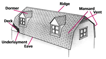 roof-diagram2.jpg